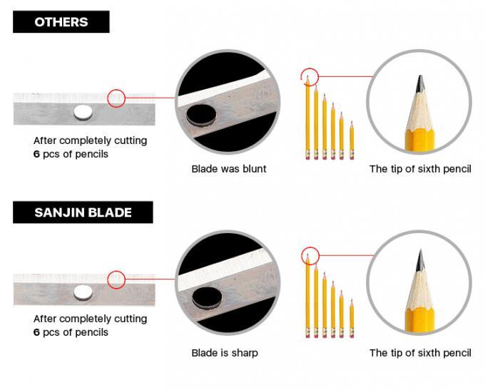 Fixed Screw Single Hole Plastic Pencil Sharpener Tent Shape 7